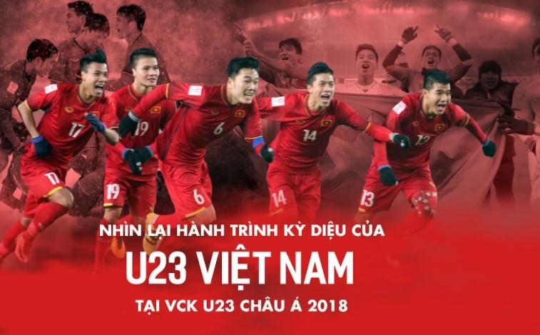 Thế hệ vàng của U23 Việt Nam.