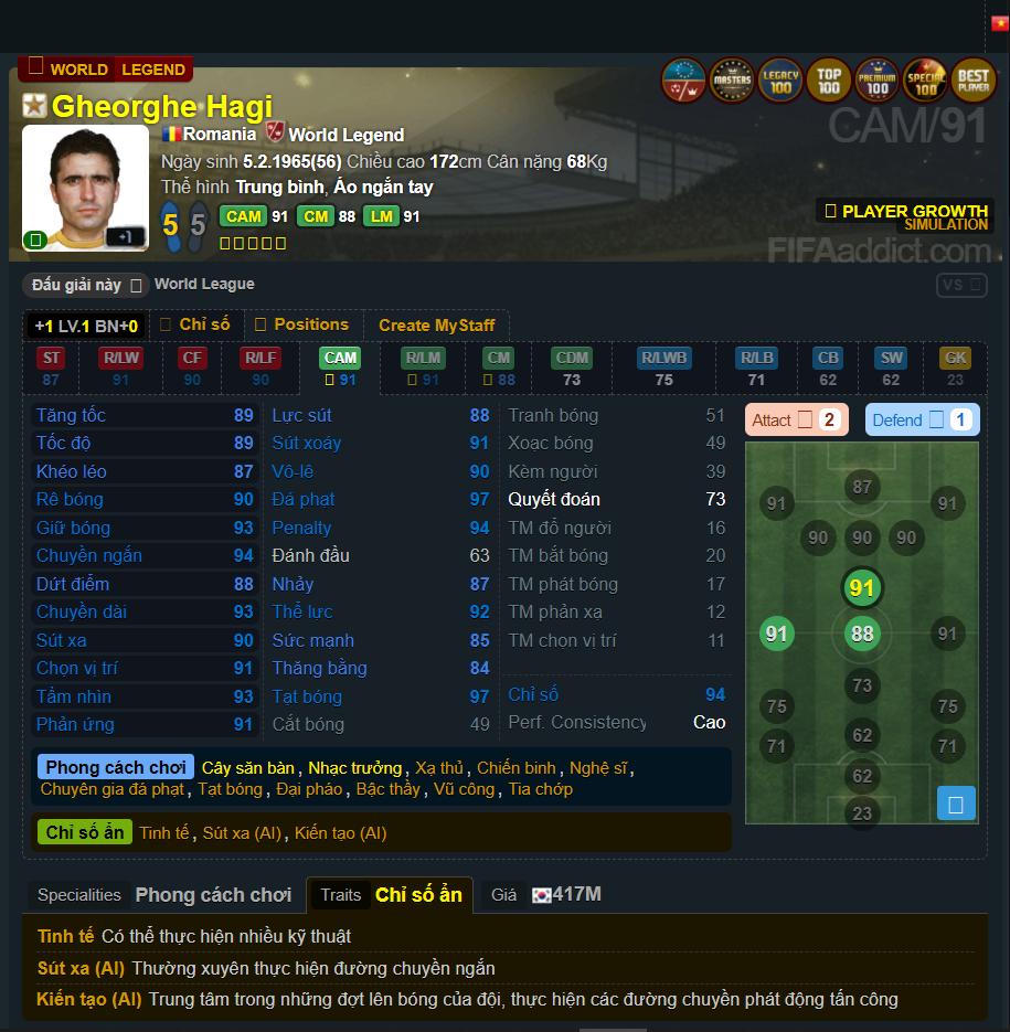 Các thông số của Hagi WL trong FIFA online 4.
